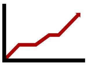 chart Onlineshop